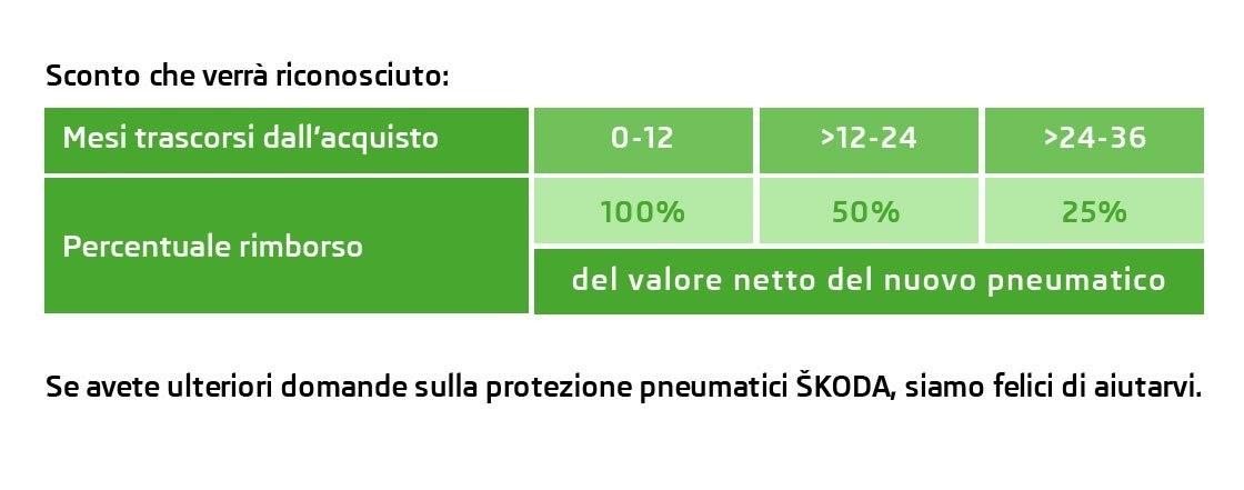 170529-m27_protezione-pneumatici-02_1120x441.6ff1bbd9d026f77a8543a83f3afcd571.fill-1120x441.jpg